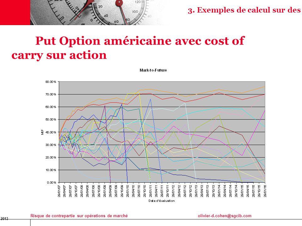 16 Jan 2013 Risque de contrepartie sur opérations de marchéolivier-d.cohen@sgcib.com 16 Put Option américaine avec cost of carry sur action 3. Exemple