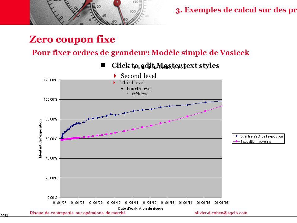 16 Jan 2013 Risque de contrepartie sur opérations de marchéolivier-d.cohen@sgcib.com 17 Zero coupon fixe Pour fixer ordres de grandeur: Modèle simple