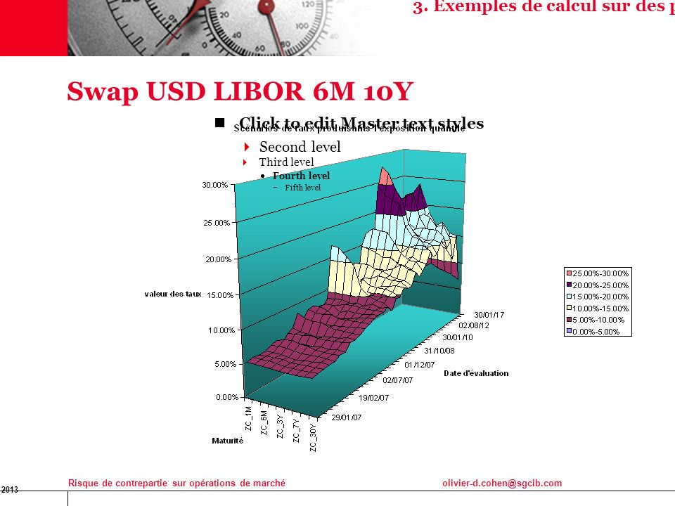 16 Jan 2013 Risque de contrepartie sur opérations de marchéolivier-d.cohen@sgcib.com 19 Swap USD LIBOR 6M 10Y Click to edit Master text styles Second