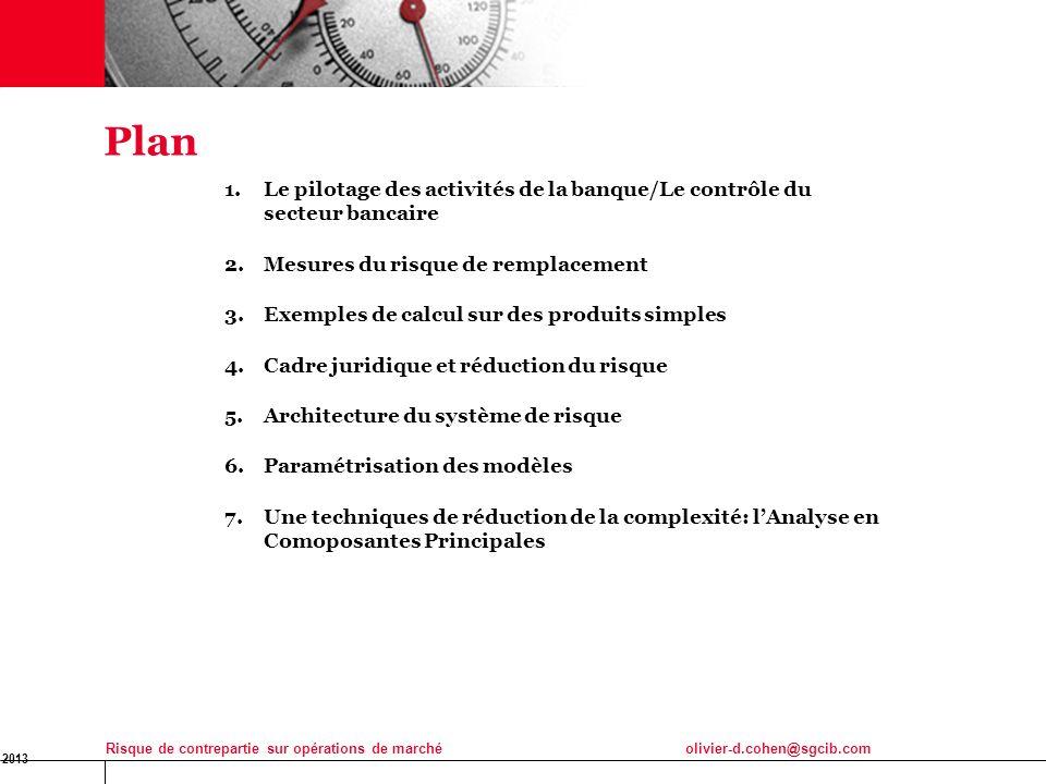 16 Jan 2013 Risque de contrepartie sur opérations de marchéolivier-d.cohen@sgcib.com 2 Plan 1.Le pilotage des activités de la banque/Le contrôle du se