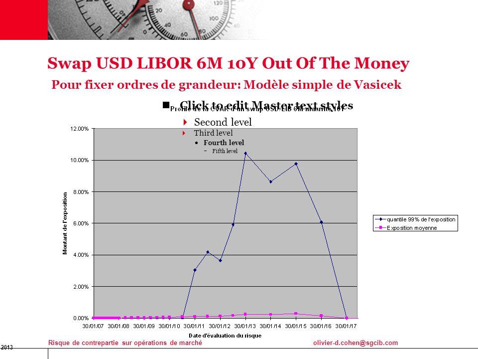 16 Jan 2013 Risque de contrepartie sur opérations de marchéolivier-d.cohen@sgcib.com 20 Swap USD LIBOR 6M 10Y Out Of The Money Pour fixer ordres de gr