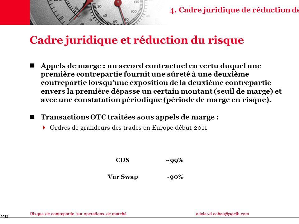 16 Jan 2013 Risque de contrepartie sur opérations de marchéolivier-d.cohen@sgcib.com 21 Cadre juridique et réduction du risque Appels de marge : un ac