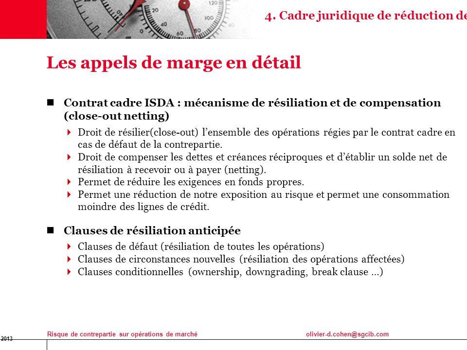 16 Jan 2013 Risque de contrepartie sur opérations de marchéolivier-d.cohen@sgcib.com 23 Les appels de marge en détail Contrat cadre ISDA : mécanisme d