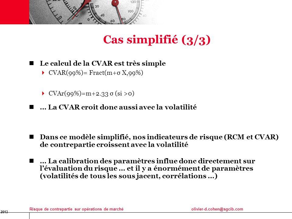16 Jan 2013 Risque de contrepartie sur opérations de marchéolivier-d.cohen@sgcib.com 30 Cas simplifié (3/3) Le calcul de la CVAR est très simple CVAR(