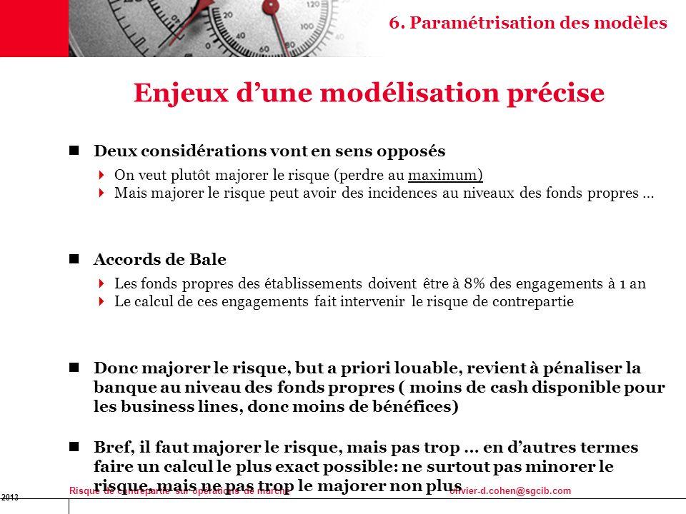 16 Jan 2013 Risque de contrepartie sur opérations de marchéolivier-d.cohen@sgcib.com 32 Enjeux dune modélisation précise Deux considérations vont en s