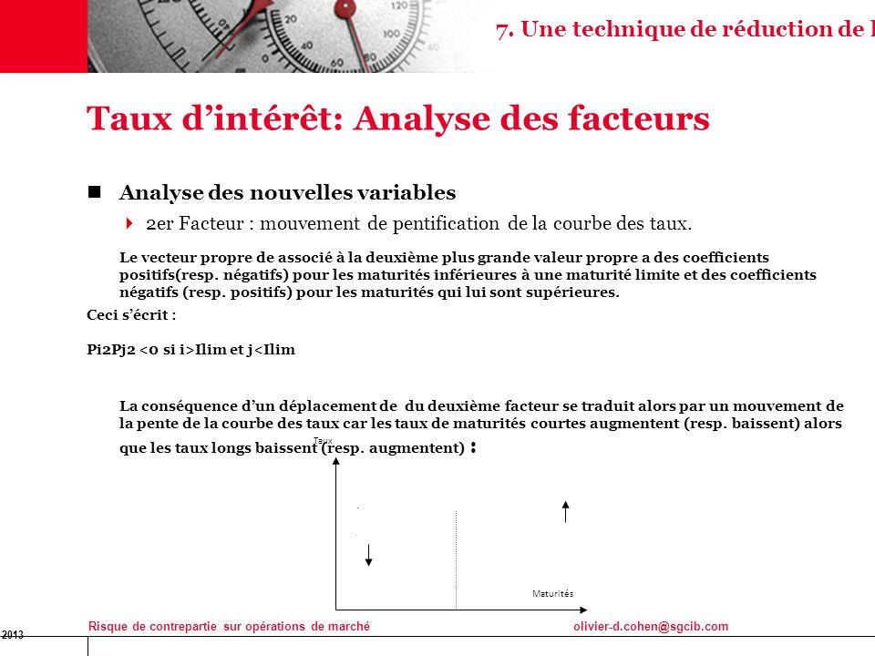 16 Jan 2013 Risque de contrepartie sur opérations de marchéolivier-d.cohen@sgcib.com Taux dintérêt: Analyse des facteurs Analyse des nouvelles variabl