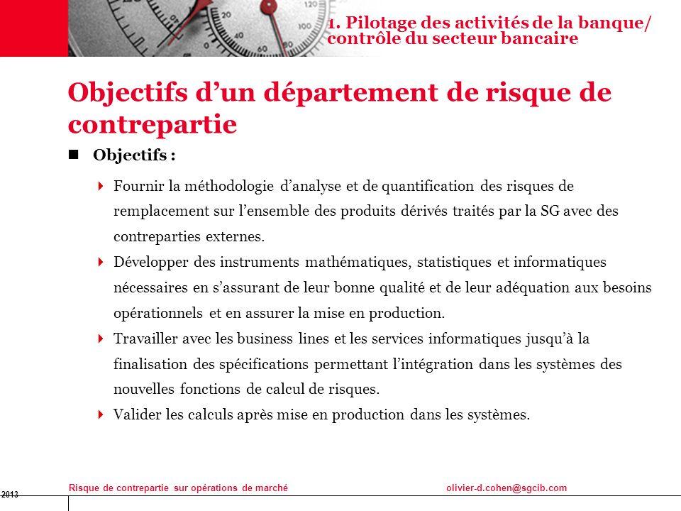 16 Jan 2013 Risque de contrepartie sur opérations de marchéolivier-d.cohen@sgcib.com 6 Objectifs dun département de risque de contrepartie Objectifs :