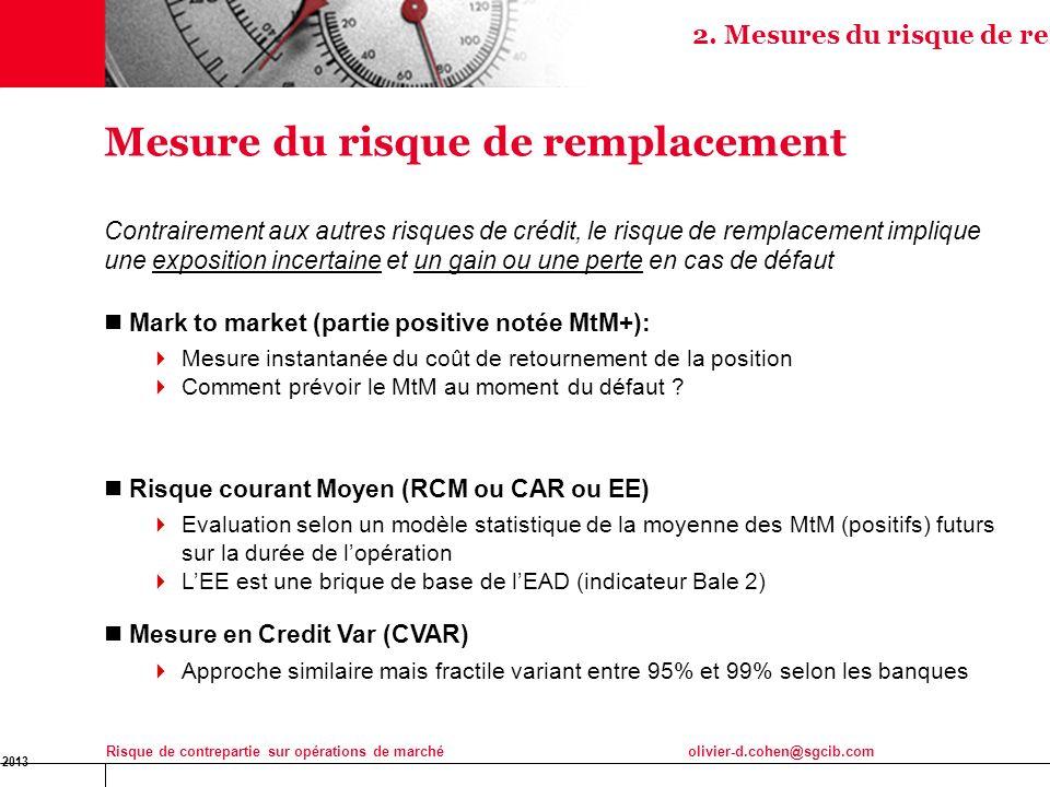 16 Jan 2013 Risque de contrepartie sur opérations de marchéolivier-d.cohen@sgcib.com 9 Mesure du risque de remplacement Contrairement aux autres risqu