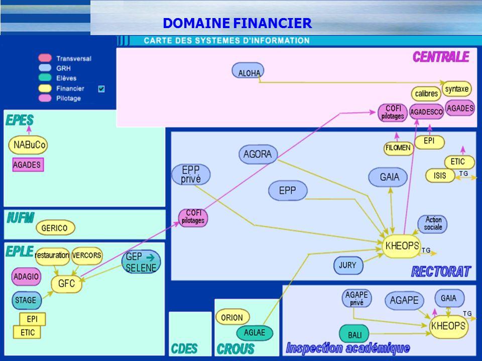 E - 10/24 - DOMAINE FINANCIER