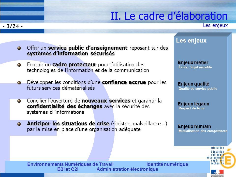 E - 3/24 - Environnements Numériques de Travail Identité numérique B2I et C2I Administration électronique II.