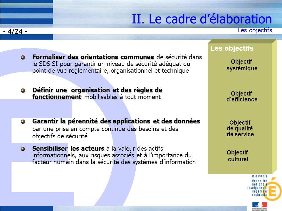 E - 15/24 - IV.Les travaux programmés Plan dactions 2004-2007 1.[ Mise en place dun référentiel de sécurité ] 2.[ Mise en place dune chaîne dalerte et de responsabilité ] 3.[ Conception de dispositifs de sensibilisation à la SSI ] 4.[ Élaboration de chartes de portée nationale ] 5.[ Mise en place du carnet de sécurité des SI ] 6.[ Mise en cohérence des dispositifs SSI et veille technique ] 7.[ Mutualisation des dispositifs techniques et méthodologiques]