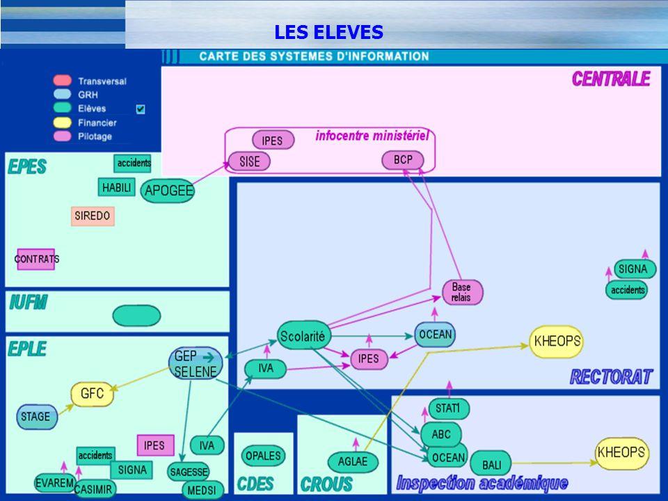 E - 9/24 - LES ELEVES