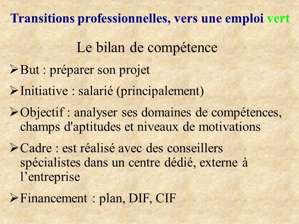 Transitions professionnelles, vers une emploi vert Le bilan de compétence But : préparer son projet Initiative : salarié (principalement) Objectif : a