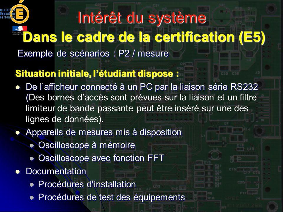 Intérêt du système Dans le cadre de la certification (E5) Exemple de scénarios : P2 / mesure Situation initiale, létudiant dispose : De lafficheur con