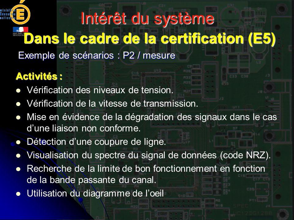 Intérêt du système Dans le cadre de la certification (E5) Exemple de scénarios : P2 / mesure Activités : Vérification des niveaux de tension. Vérifica