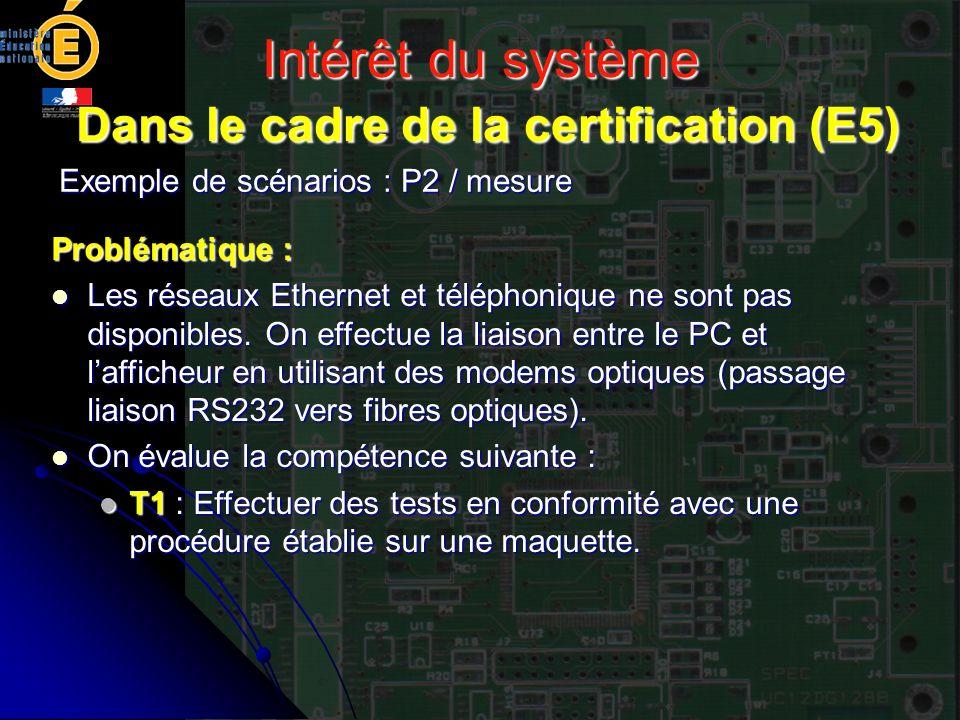 Intérêt du système Dans le cadre de la certification (E5) Exemple de scénarios : P2 / mesure Problématique : Les réseaux Ethernet et téléphonique ne s