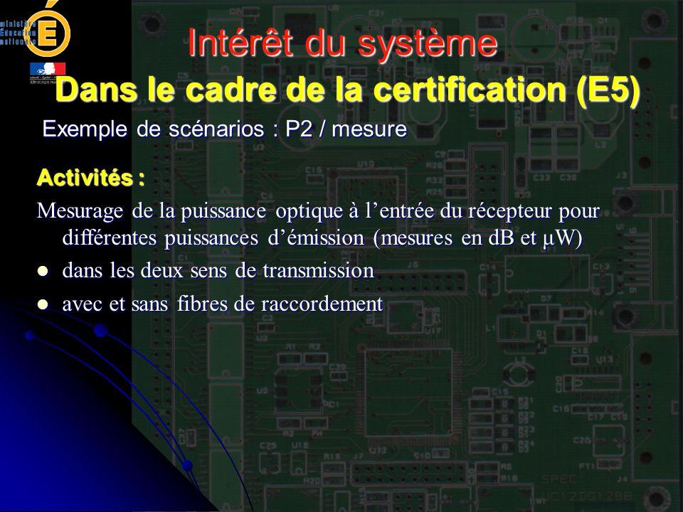 Intérêt du système Dans le cadre de la certification (E5) Exemple de scénarios : P2 / mesure Activités : Mesurage de la puissance optique à lentrée du
