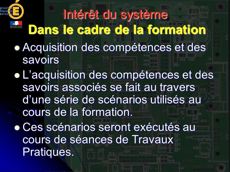 Intérêt du système Dans le cadre de la formation Acquisition des compétences et des savoirs Acquisition des compétences et des savoirs Lacquisition de