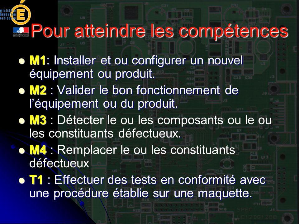 Pour atteindre les compétences M1: Installer et ou configurer un nouvel équipement ou produit. M1: Installer et ou configurer un nouvel équipement ou
