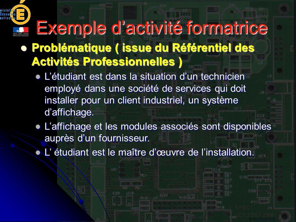 Exemple dactivité formatrice Problématique ( issue du Référentiel des Activités Professionnelles ) Problématique ( issue du Référentiel des Activités