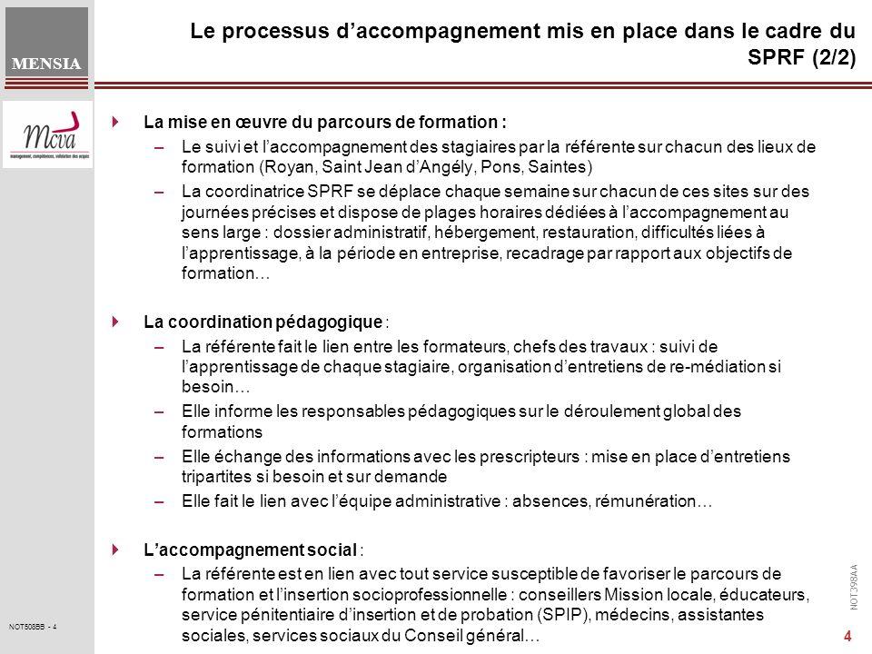 NOT398AA MENSIA 5 NOT508BB - 5 Cas pratique Monsieur L.