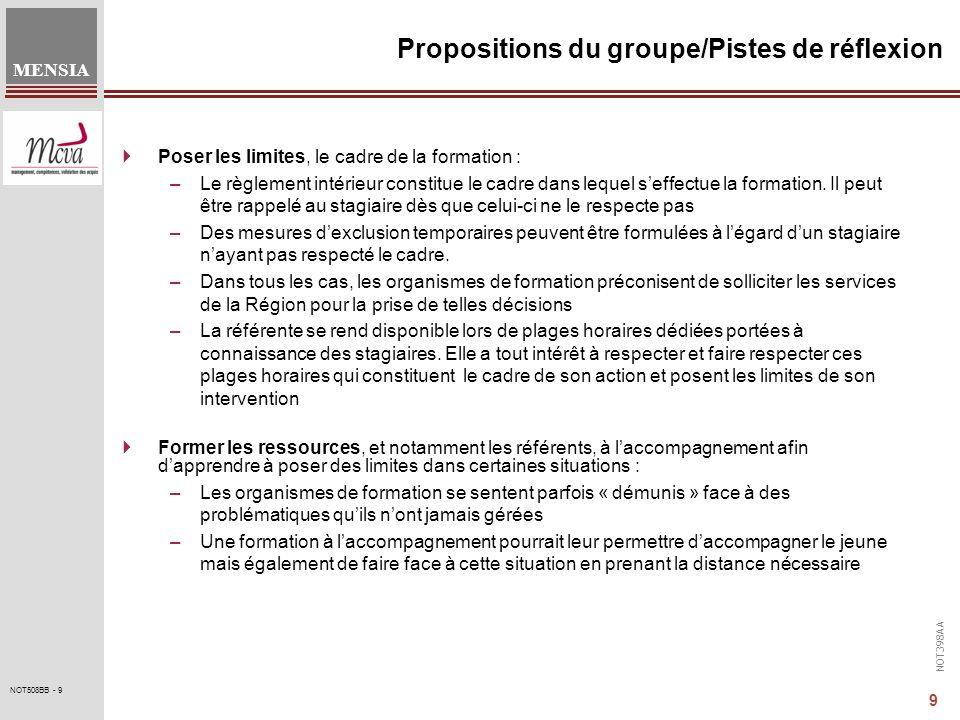 NOT398AA MENSIA 9 NOT508BB - 9 Propositions du groupe/Pistes de réflexion Poser les limites, le cadre de la formation : –Le règlement intérieur consti