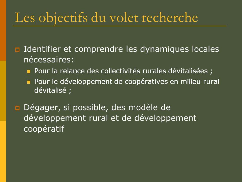 Les objectifs du volet recherche Identifier et comprendre les dynamiques locales nécessaires: Pour la relance des collectivités rurales dévitalisées ;