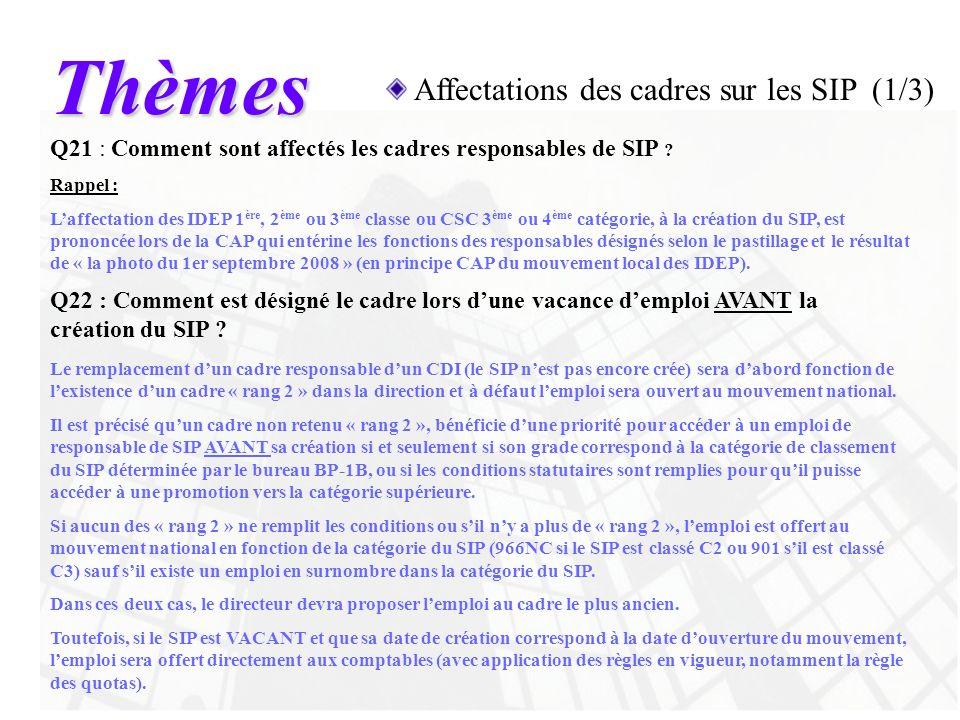 Thèmes Affectations des cadres sur les SIP (1/3) Q21 : Comment sont affectés les cadres responsables de SIP ? Rappel : Laffectation des IDEP 1 ère, 2