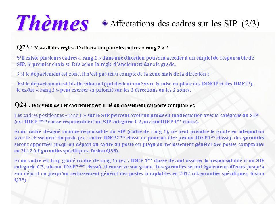Thèmes Affectations des cadres sur les SIP (2/3) Q23 : Y a-t-il des règles daffectation pour les cadres « rang 2 » ? Sil existe plusieurs cadres « ran