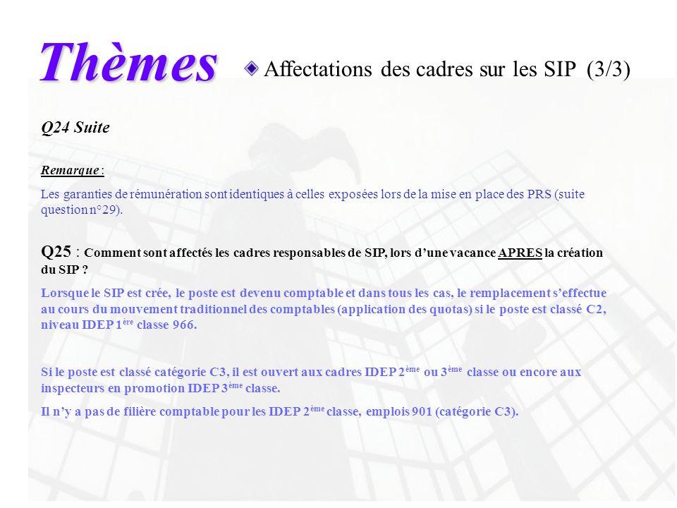 Thèmes Affectations des cadres sur les SIP (3/3) Q25 : Comment sont affectés les cadres responsables de SIP, lors dune vacance APRES la création du SI