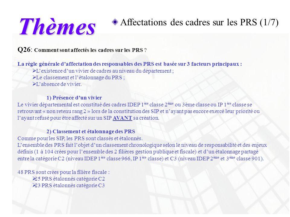 Thèmes Affectations des cadres sur les PRS (1/7) Q26: Comment sont affectés les cadres sur les PRS ? La règle générale daffectation des responsables d