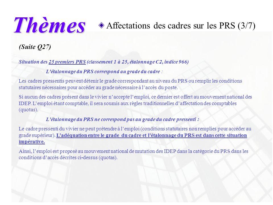 Thèmes Affectations des cadres sur les PRS (3/7) (Suite Q27) Situation des 25 premiers PRS (classement 1 à 25, étalonnage C2, indice 966) Létalonnage