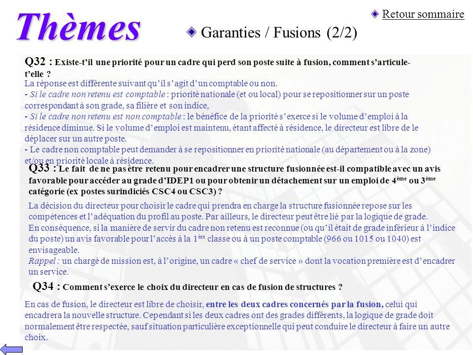 Thèmes Retour sommaire Garanties / Fusions (2/2) Q32 : Existe-til une priorité pour un cadre qui perd son poste suite à fusion, comment sarticule- tel
