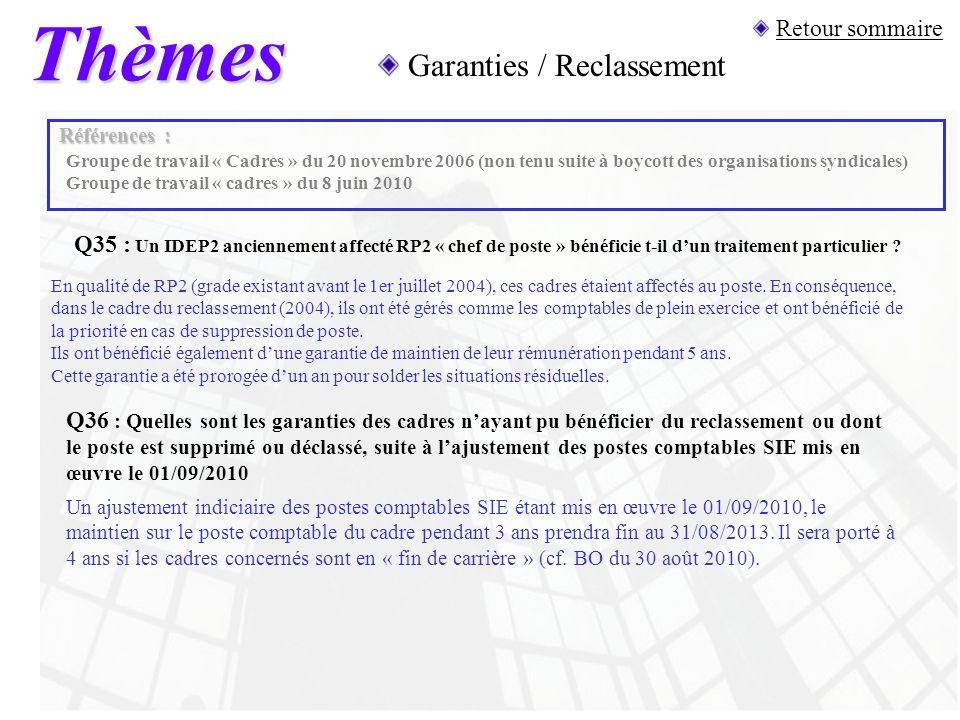 Thèmes Garanties / Reclassement Retour sommaire Références : Groupe de travail « Cadres » du 20 novembre 2006 (non tenu suite à boycott des organisati