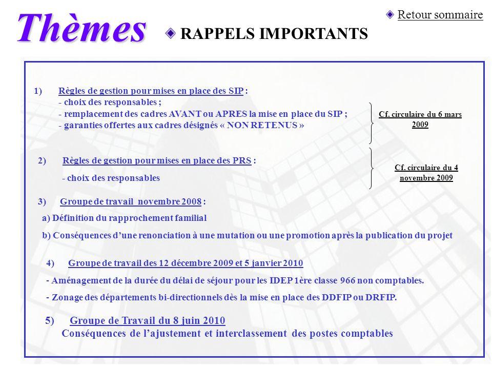 Thèmes RAPPELS IMPORTANTS Retour sommaire 1)Règles de gestion pour mises en place des SIP : - choix des responsables ; - remplacement des cadres AVANT