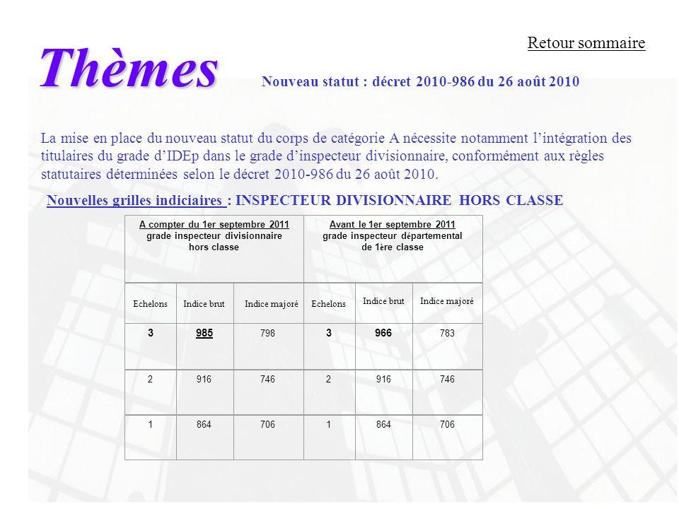 Thèmes Retour sommaire Nouveau statut : décret 2010-986 du 26 août 2010 La mise en place du nouveau statut du corps de catégorie A nécessite notamment
