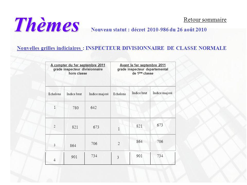 Thèmes Retour sommaire Nouveau statut : décret 2010-986 du 26 août 2010 Nouvelles grilles indiciaires : INSPECTEUR DIVISIONNAIRE DE CLASSE NORMALE A c