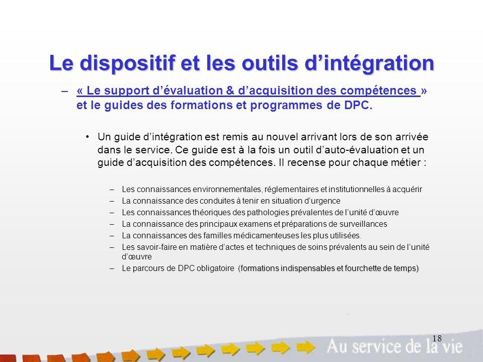 18 Le dispositif et les outils dintégration – –« Le support dévaluation & dacquisition des compétences » et le guides des formations et programmes de