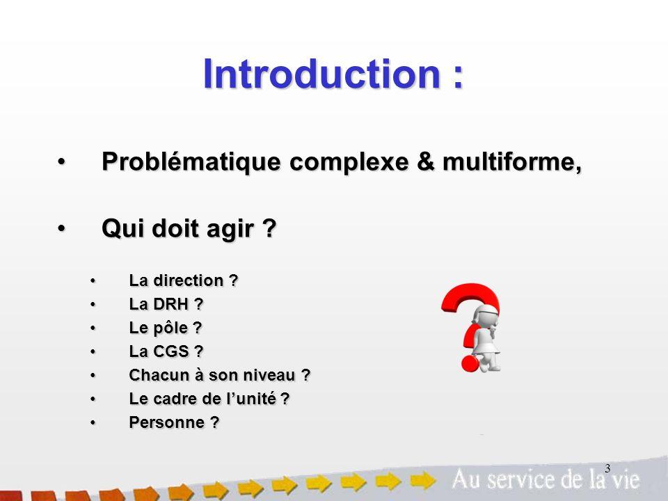 3 Introduction : Problématique complexe & multiforme,Problématique complexe & multiforme, Qui doit agir ?Qui doit agir ? La direction ?La direction ?