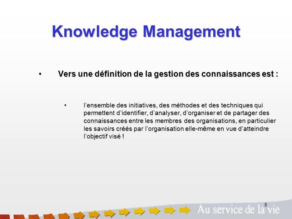 8 Vers une définition de la gestion des connaissances est :Vers une définition de la gestion des connaissances est : lensemble des initiatives, des mé