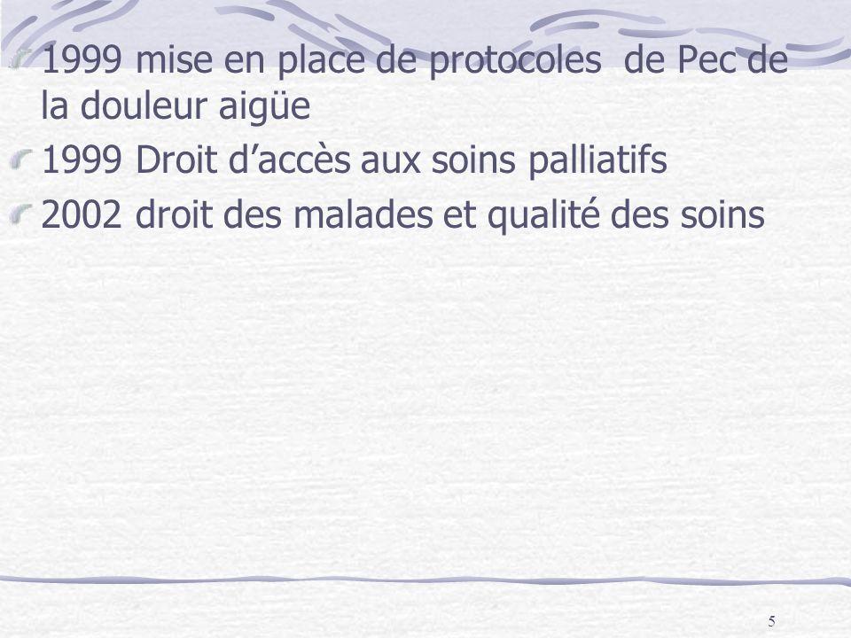 6 Art 6 décret de juillet 2004 Clud Circulaire du 11 2 1999 prévoit la création de protocoles contre la douleur par des équipes pluridisciplinaires médicales et para La formation sur la prise en charge de la douleur doit être inscrite chaque année au plan de formation des établissements.