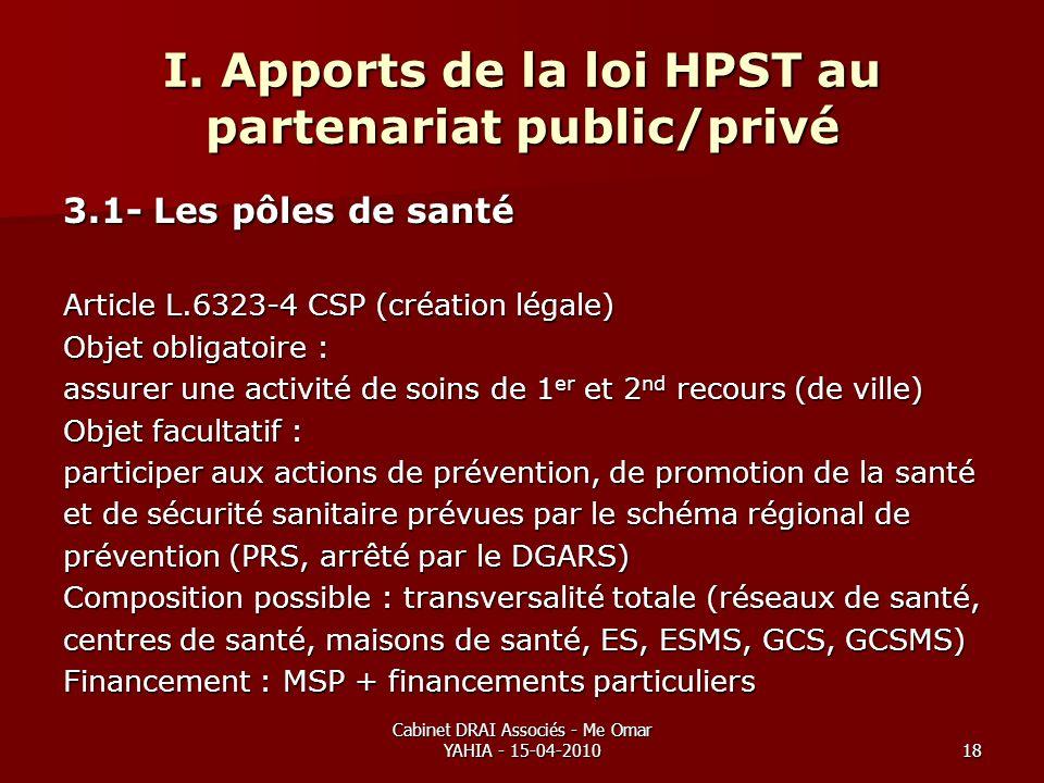 Cabinet DRAI Associés - Me Omar YAHIA - 15-04-201018 I. Apports de la loi HPST au partenariat public/privé 3.1- Les pôles de santé Article L.6323-4 CS
