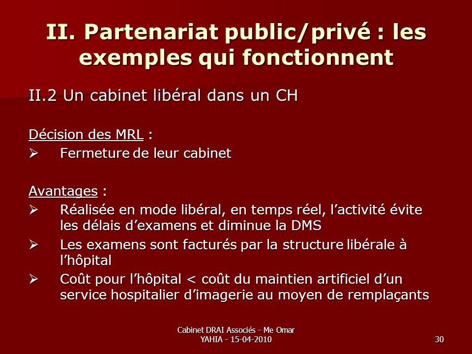 Cabinet DRAI Associés - Me Omar YAHIA - 15-04-201030 II. Partenariat public/privé : les exemples qui fonctionnent II.2 Un cabinet libéral dans un CH D