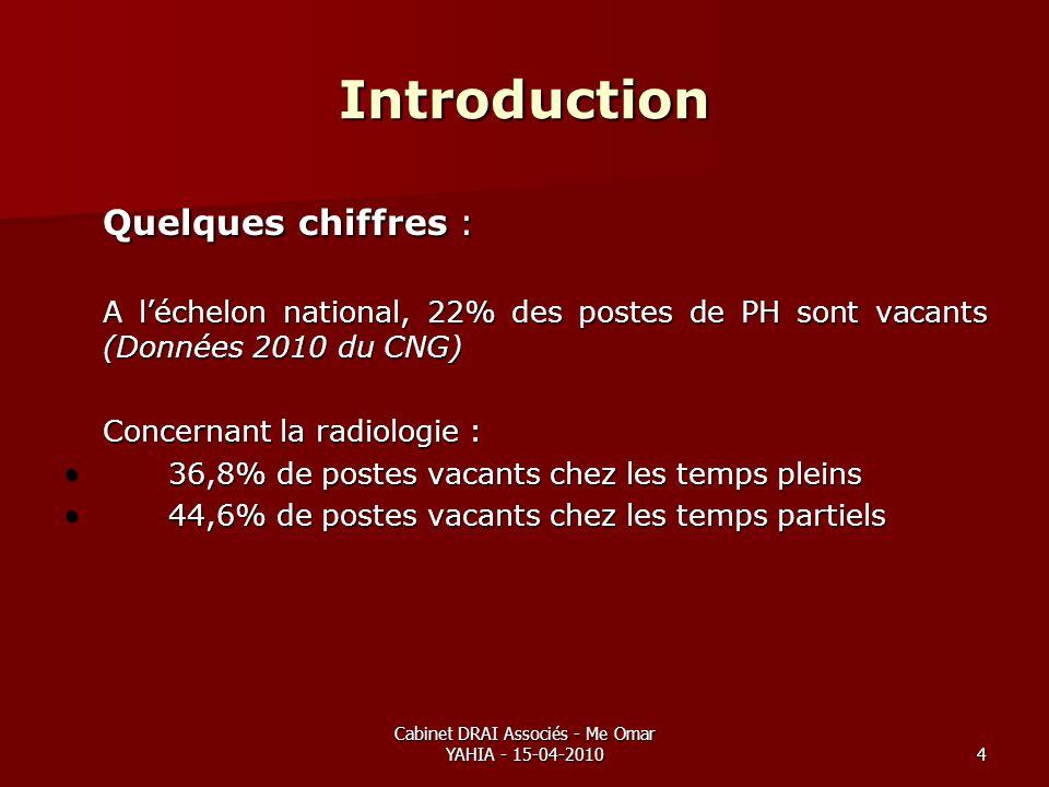 Cabinet DRAI Associés - Me Omar YAHIA - 15-04-20104 Introduction Quelques chiffres : A léchelon national, 22% des postes de PH sont vacants (Données 2