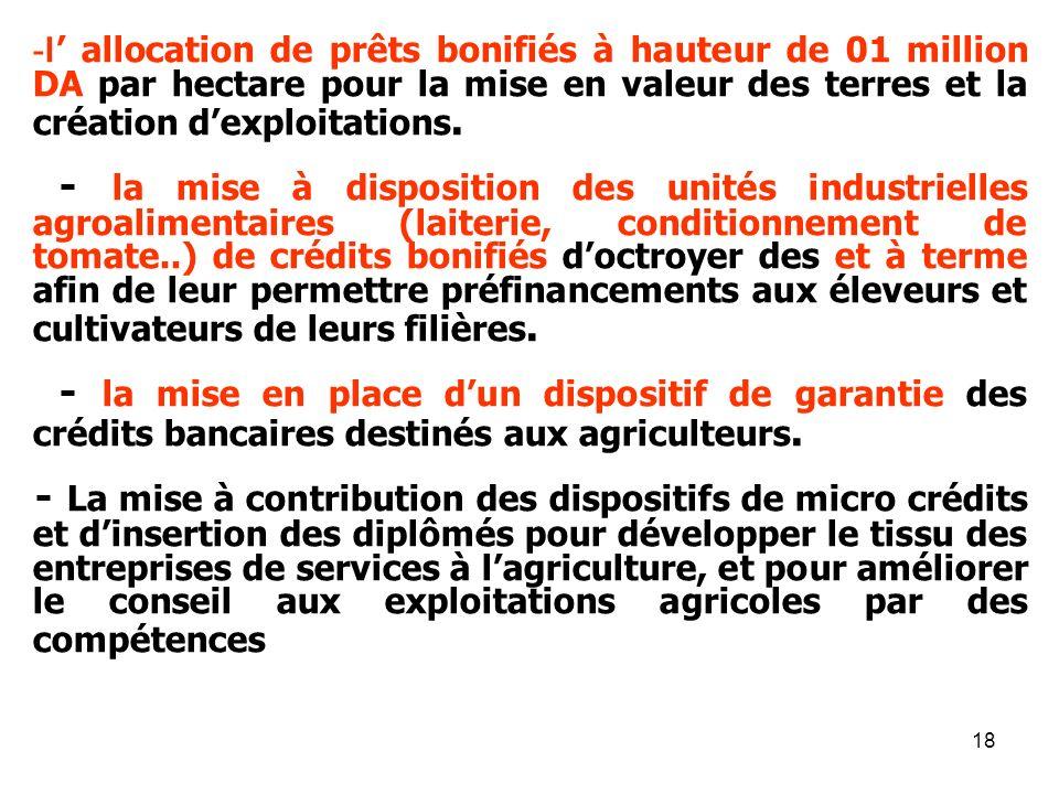 18 -l allocation de prêts bonifiés à hauteur de 01 million DA par hectare pour la mise en valeur des terres et la création dexploitations.