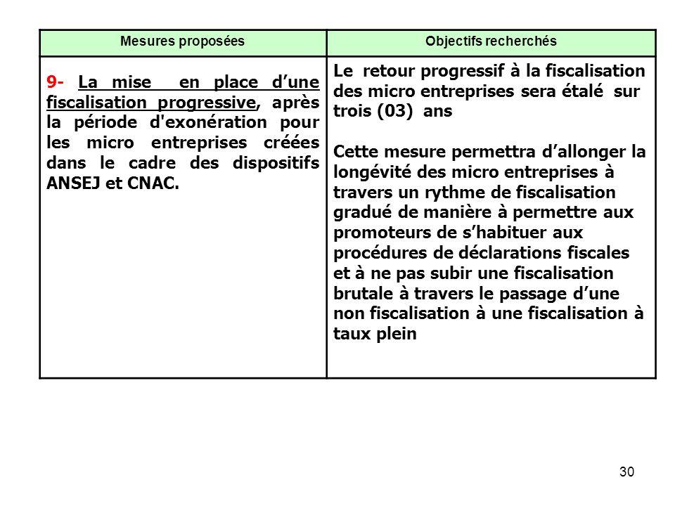 30, Mesures proposéesObjectifs recherchés 9- La mise en place dune fiscalisation progressive, après la période d exonération pour les micro entreprises créées dans le cadre des dispositifs ANSEJ et CNAC.