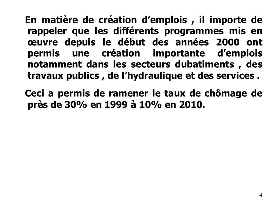 5 Ceci étant, il importe de rappeler quun plan daction pour la promotion de l emploi et la lutte contre le chômage a été adopté en 2008.