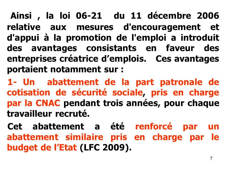 7 Ainsi, la loi 06-21 du 11 décembre 2006 relative aux mesures d encouragement et d appui à la promotion de l emploi a introduit des avantages consistants en faveur des entreprises créatrice demplois.