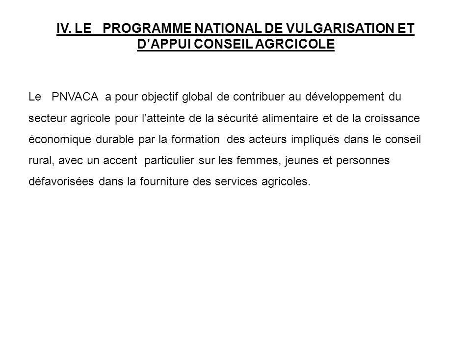 IV. LE PROGRAMME NATIONAL DE VULGARISATION ET DAPPUI CONSEIL AGRCICOLE Le PNVACA a pour objectif global de contribuer au développement du secteur agri