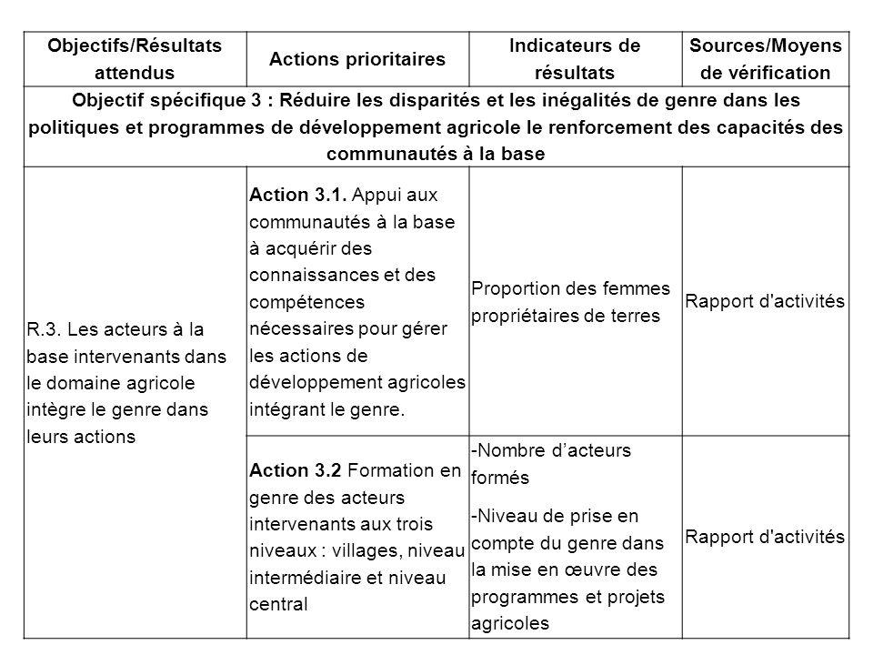 Objectifs/Résultats attendus Actions prioritaires Indicateurs de résultats Sources/Moyens de vérification Objectif spécifique 3 : Réduire les disparit